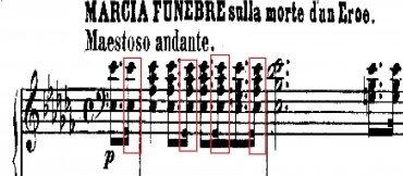 Primeiros compassos da marcha fúnebre de Beethoven. Ouça neste link: http://www.youtube.com/watch?v=2rVM77sutYw